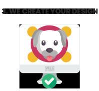3. We Create Your Design